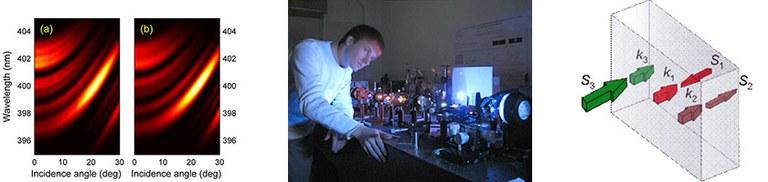 лаборатория ко