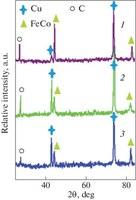 Синтез магнитных пленок станет более экологичным благодаря углеводам