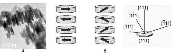 Электронно-микроскопическое изображение стопок нано-пластин