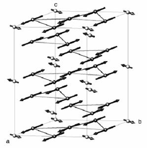 легкоплоскостная антиферромагнитная структура